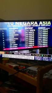 Kecepatan Internet Asia