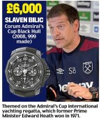 bilic-watch