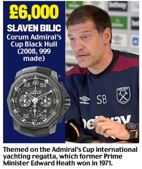 bilic-watch
