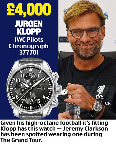 klopp-watch