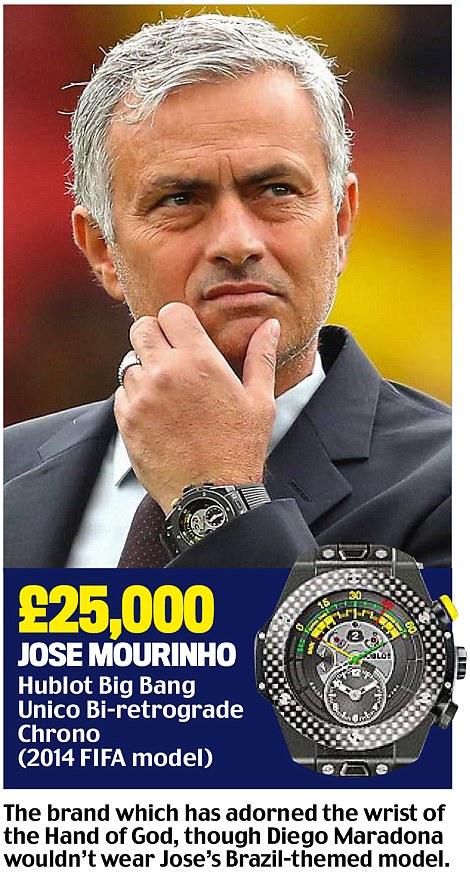 mourinho-watch