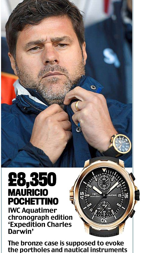 poch-watch