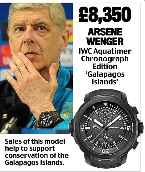 wenger-watch